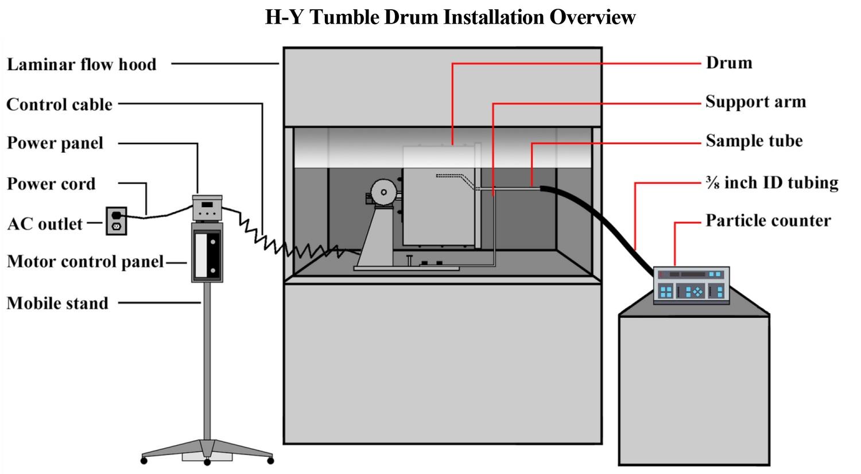 H Y Drum Only Veltek Associates Inc Laminar Flow Diagram Hye 101